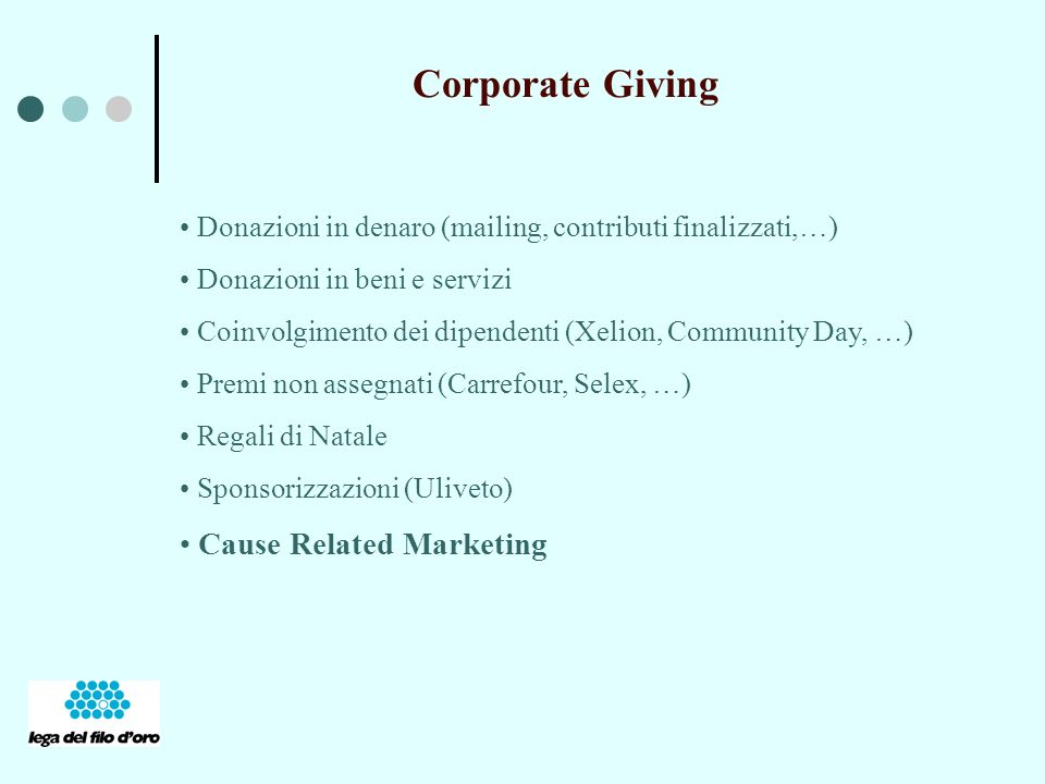 Corporate Giving Donazioni in denaro (mailing, contributi finalizzati,…) Donazioni in beni e servizi Coinvolgimento dei dipendenti (Xelion, Community Day, …) Premi non assegnati (Carrefour, Selex, …) Regali di Natale Sponsorizzazioni (Uliveto) Cause Related Marketing