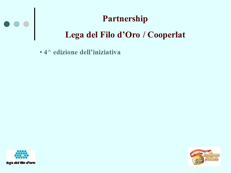 Partnership Lega del Filo dOro / Cooperlat 4^ edizione delliniziativa