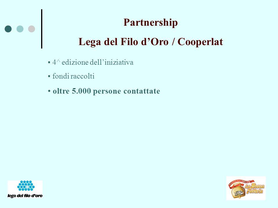 Partnership Lega del Filo dOro / Cooperlat 4^ edizione delliniziativa fondi raccolti oltre 5.000 persone contattate