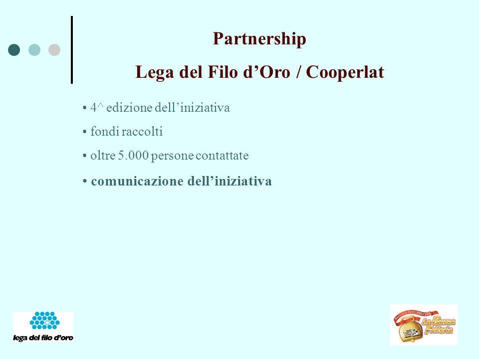 Partnership Lega del Filo dOro / Cooperlat 4^ edizione delliniziativa fondi raccolti oltre 5.000 persone contattate comunicazione delliniziativa