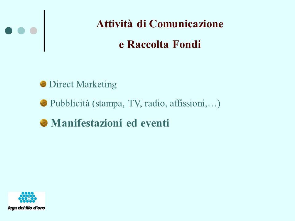 Attività di Comunicazione e Raccolta Fondi Direct Marketing Pubblicità (stampa, TV, radio, affissioni,…) Manifestazioni ed eventi