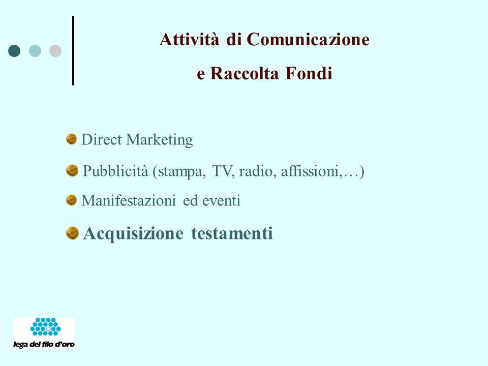 Attività di Comunicazione e Raccolta Fondi Direct Marketing Pubblicità (stampa, TV, radio, affissioni,…) Manifestazioni ed eventi Acquisizione testamenti
