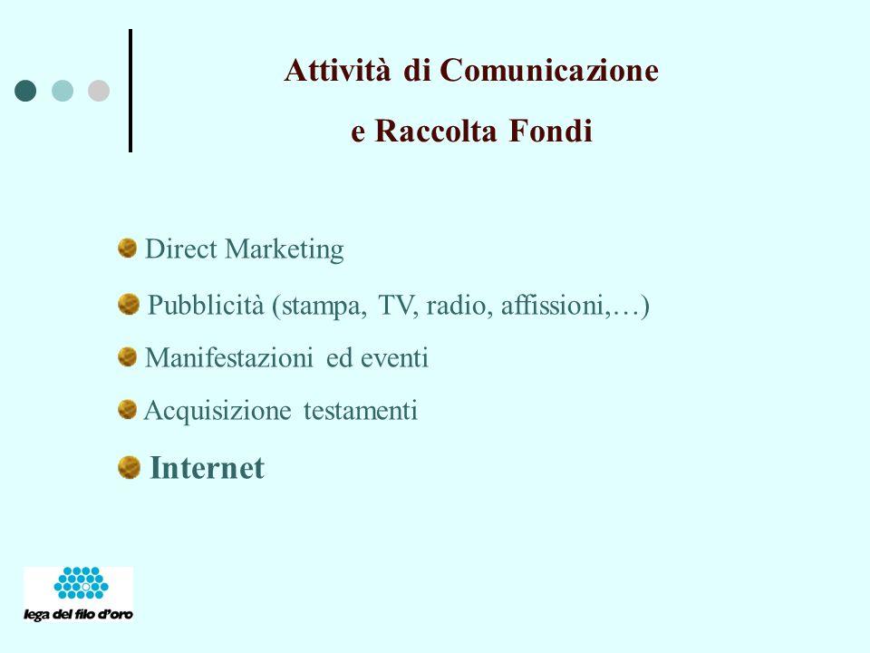 Attività di Comunicazione e Raccolta Fondi Direct Marketing Pubblicità (stampa, TV, radio, affissioni,…) Manifestazioni ed eventi Acquisizione testamenti Internet