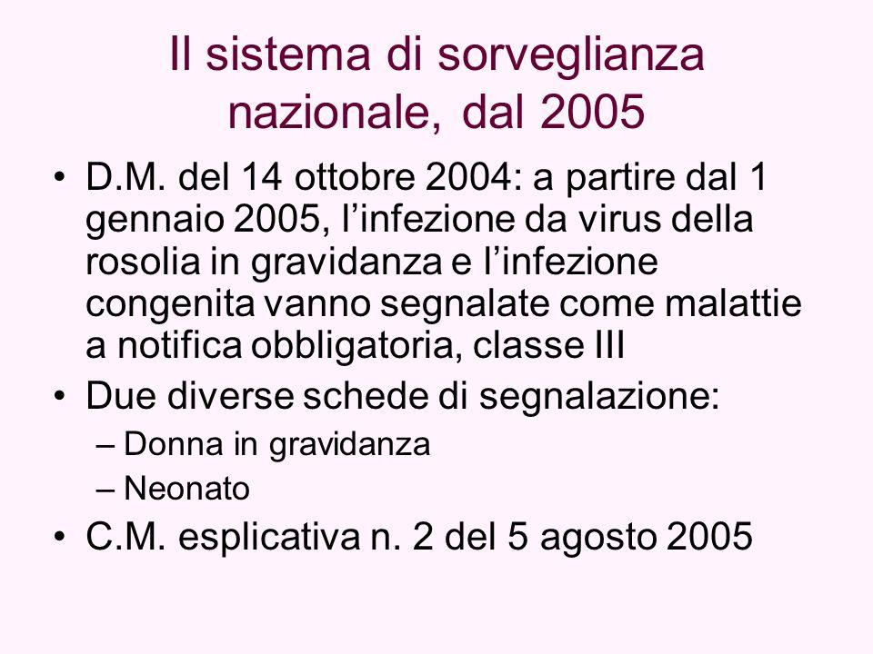 Il sistema di sorveglianza nazionale, dal 2005 D.M. del 14 ottobre 2004: a partire dal 1 gennaio 2005, linfezione da virus della rosolia in gravidanza