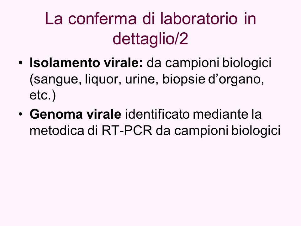 La conferma di laboratorio in dettaglio/2 Isolamento virale: da campioni biologici (sangue, liquor, urine, biopsie dorgano, etc.) Genoma virale identi