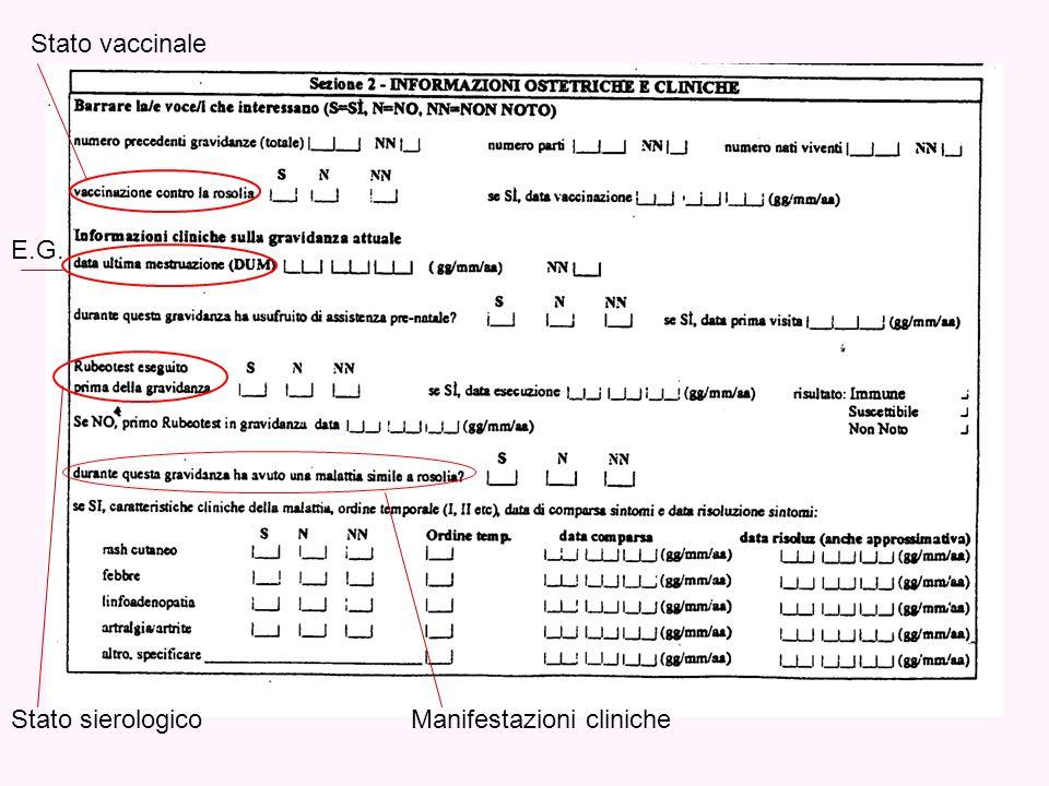 Stato vaccinale E.G. Stato sierologicoManifestazioni cliniche