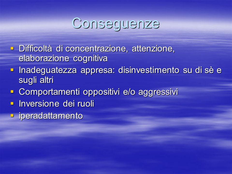 Conseguenze Difficoltà di concentrazione, attenzione, elaborazione cognitiva Difficoltà di concentrazione, attenzione, elaborazione cognitiva Inadegua