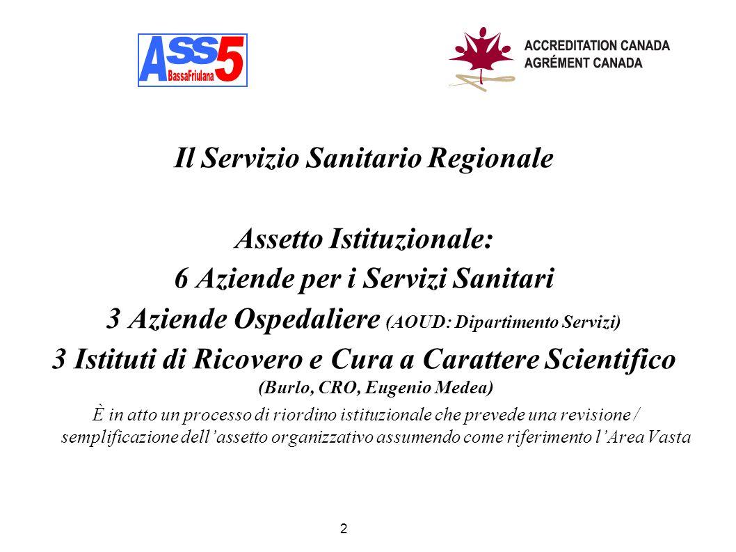 Il Servizio Sanitario Regionale Assetto Istituzionale: 6 Aziende per i Servizi Sanitari 3 Aziende Ospedaliere (AOUD: Dipartimento Servizi) 3 Istituti