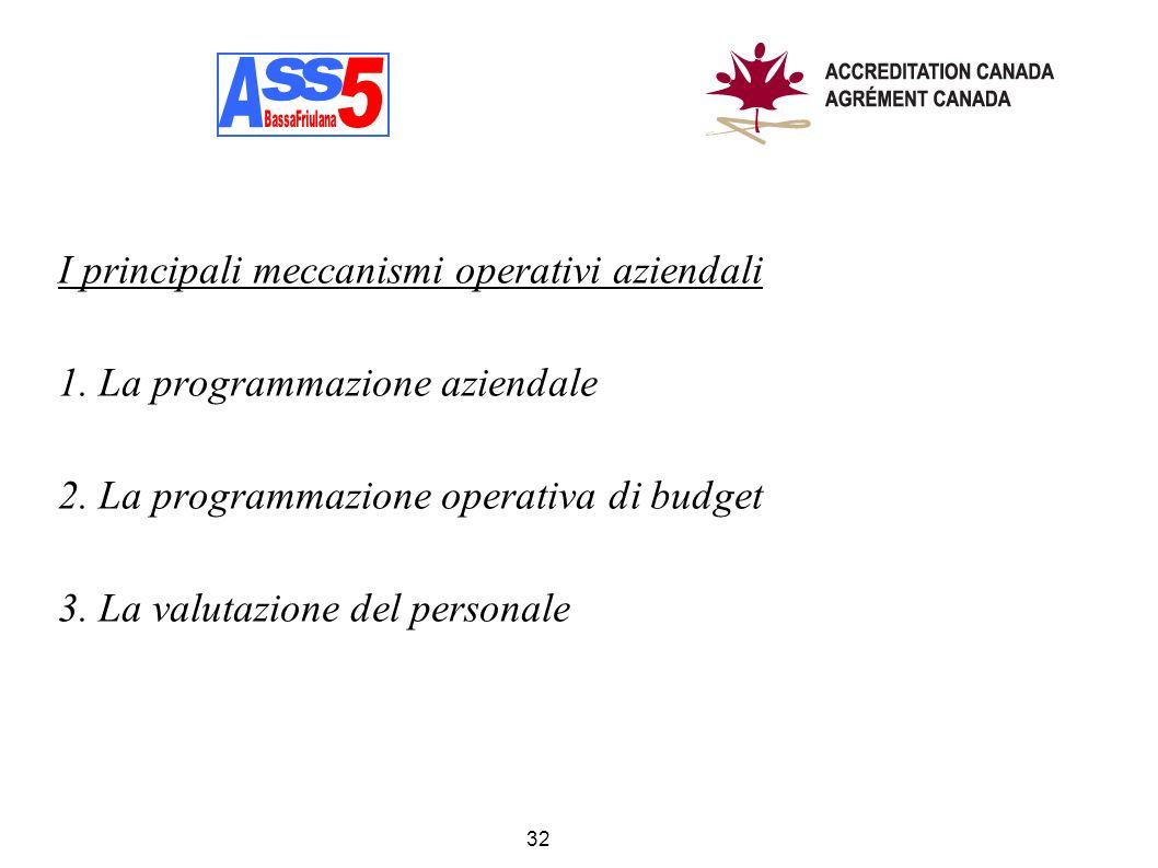I principali meccanismi operativi aziendali 1. La programmazione aziendale 2. La programmazione operativa di budget 3. La valutazione del personale 32