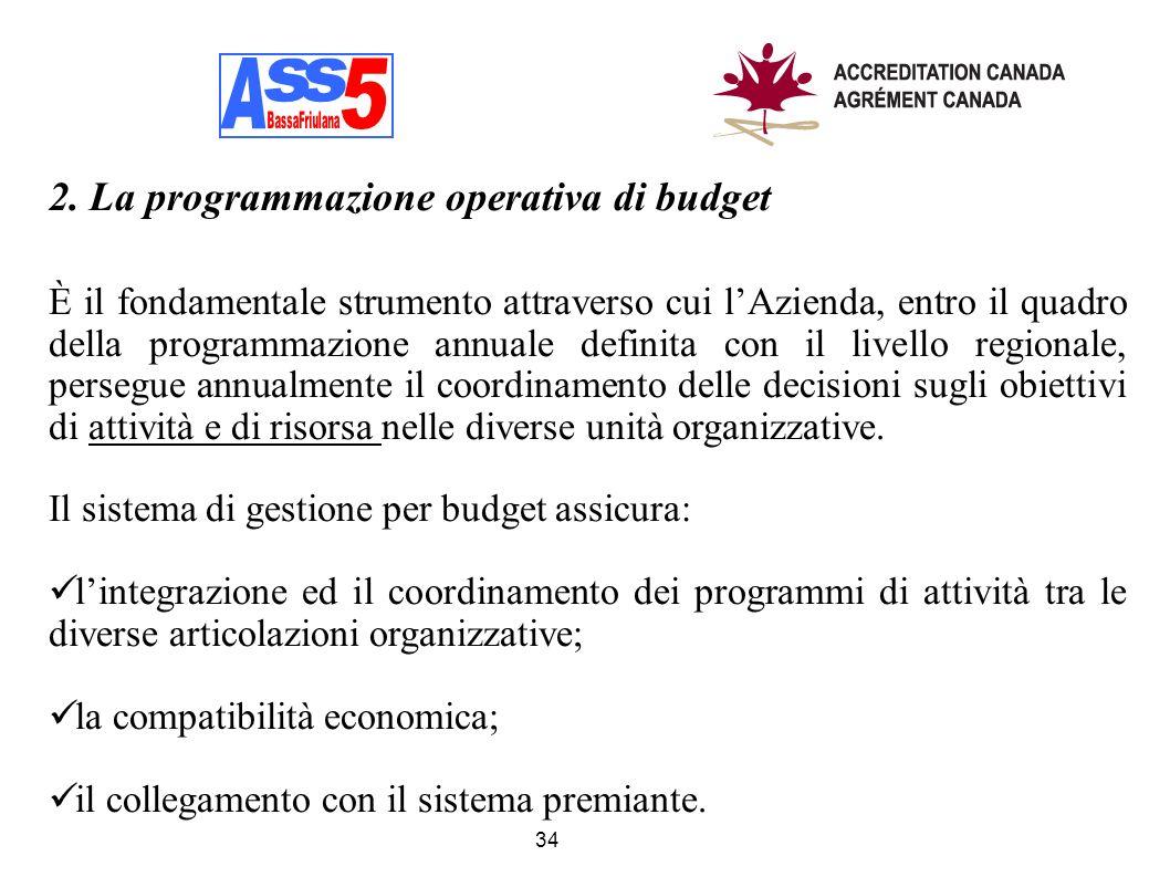 34 2. La programmazione operativa di budget È il fondamentale strumento attraverso cui lAzienda, entro il quadro della programmazione annuale definita