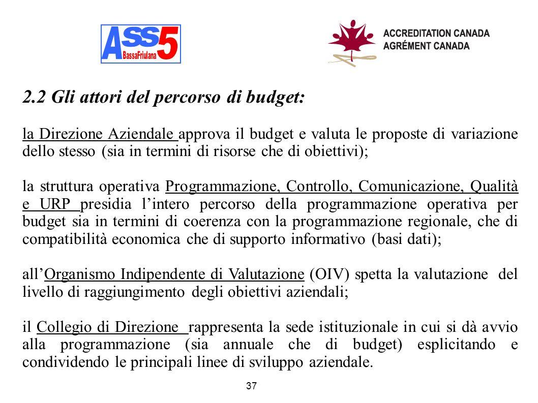 37 2.2 Gli attori del percorso di budget: la Direzione Aziendale approva il budget e valuta le proposte di variazione dello stesso (sia in termini di