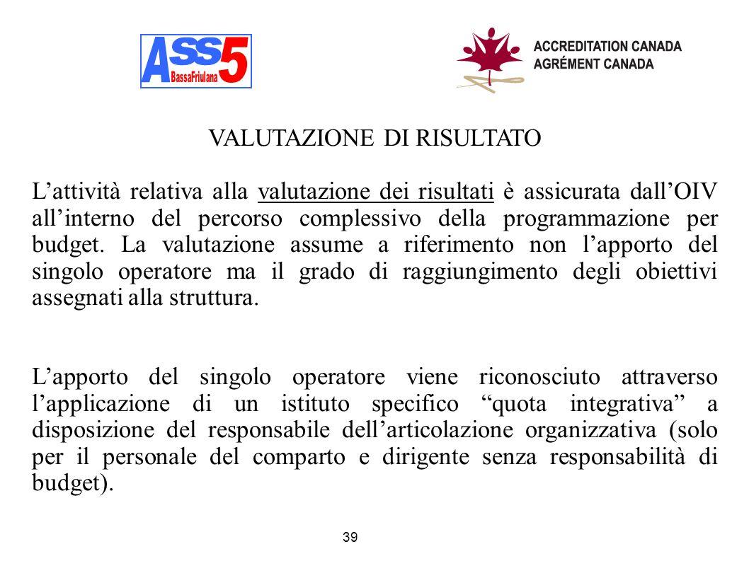 39 VALUTAZIONE DI RISULTATO Lattività relativa alla valutazione dei risultati è assicurata dallOIV allinterno del percorso complessivo della programma