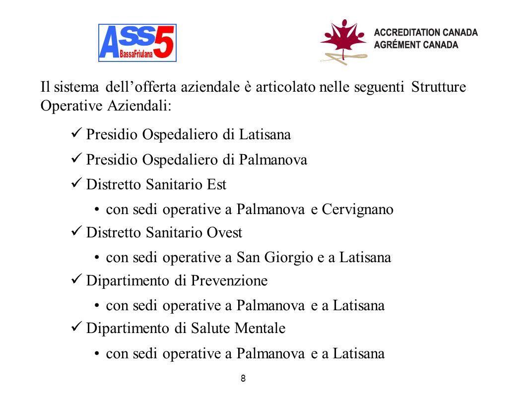 Il sistema dellofferta aziendale è articolato nelle seguenti Strutture Operative Aziendali: Presidio Ospedaliero di Latisana Presidio Ospedaliero di P
