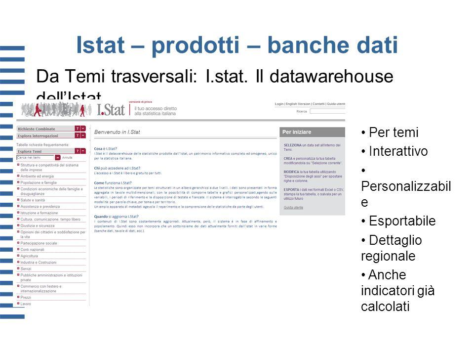 Da Temi trasversali: I.stat. Il datawarehouse dellIstat Per temi Interattivo Personalizzabil e Esportabile Dettaglio regionale Anche indicatori già ca
