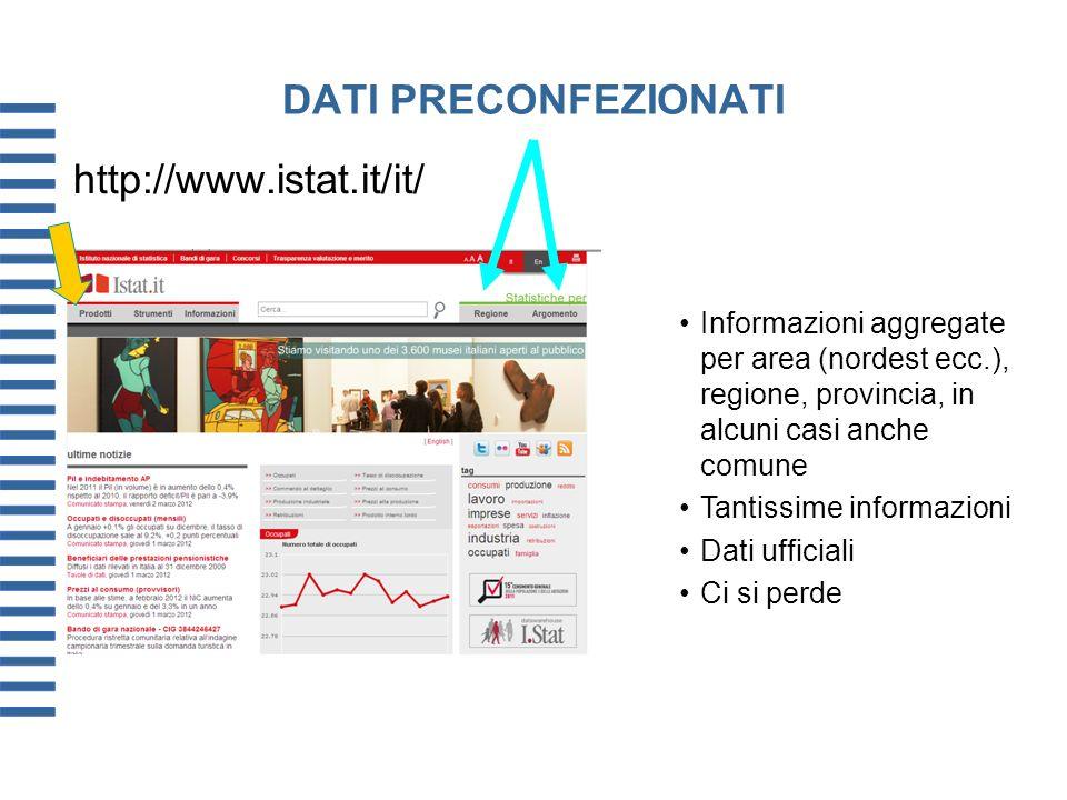 DATI PRECONFEZIONATI http://www.istat.it/it/ Informazioni aggregate per area (nordest ecc.), regione, provincia, in alcuni casi anche comune Tantissim