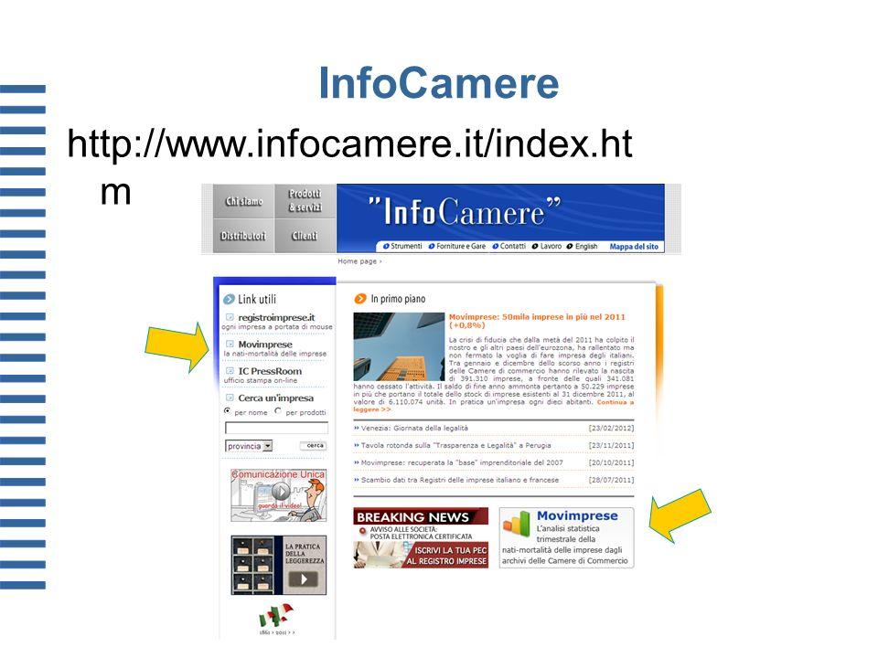 InfoCamere http://www.infocamere.it/index.ht m
