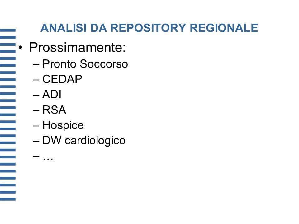 ANALISI DA REPOSITORY REGIONALE Prossimamente: –Pronto Soccorso –CEDAP –ADI –RSA –Hospice –DW cardiologico –…–…