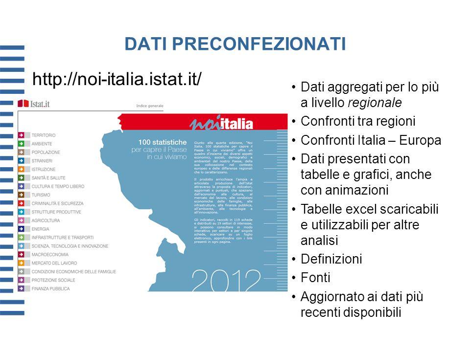 DATI PRECONFEZIONATI http://noi-italia.istat.it/ Dati aggregati per lo più a livello regionale Confronti tra regioni Confronti Italia – Europa Dati pr