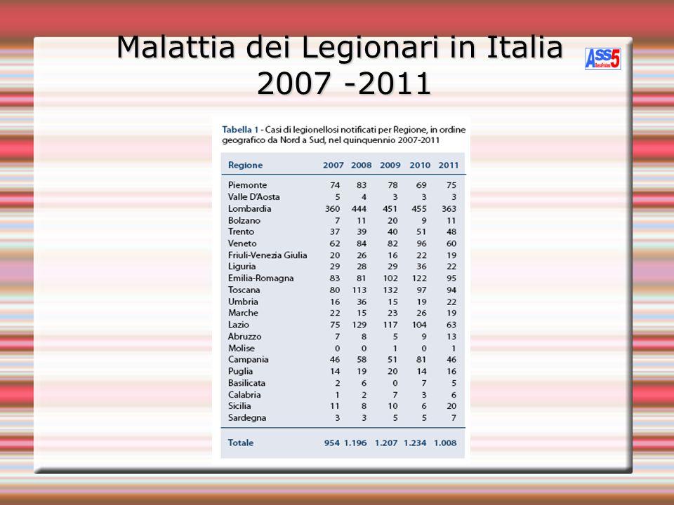 Malattia dei Legionari in Italia 2007 -2011