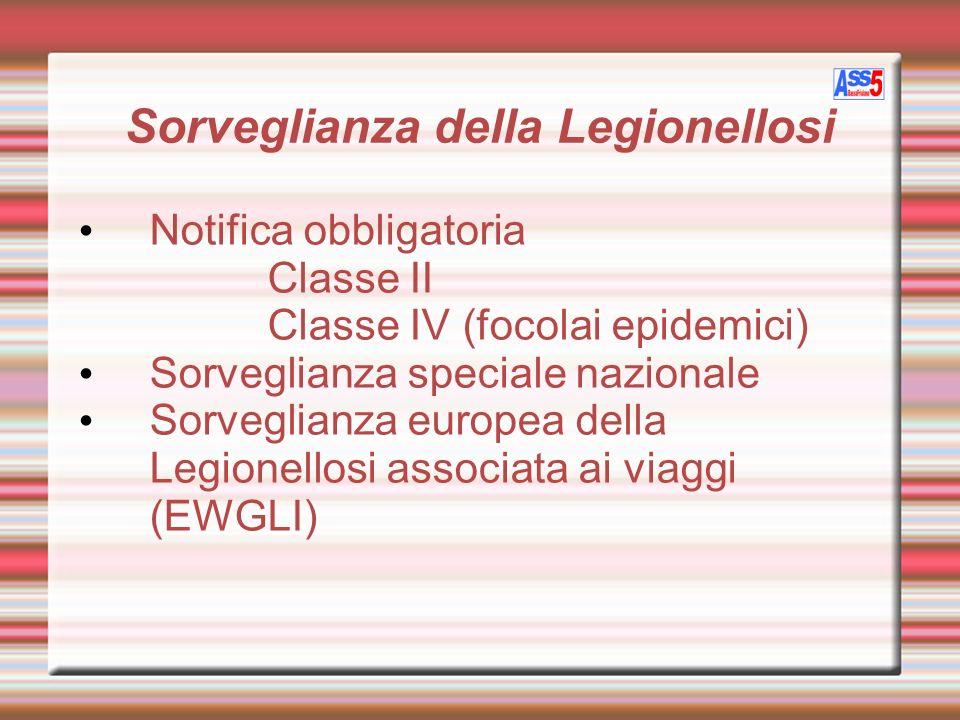 Sorveglianza della Legionellosi Notifica obbligatoria Classe II Classe IV (focolai epidemici) Sorveglianza speciale nazionale Sorveglianza europea del
