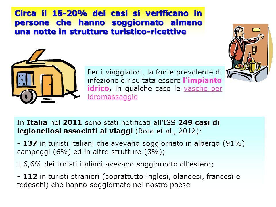 Circa il 15-20% dei casi si verificano in persone che hanno soggiornato almeno una notte in strutture turistico-ricettive In Italia nel 2011 sono stat
