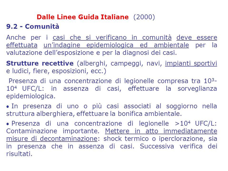 Dalle Linee Guida Italiane (2000) 9.2 - Comunità Anche per i casi che si verificano in comunità deve essere effettuata unindagine epidemiologica ed am