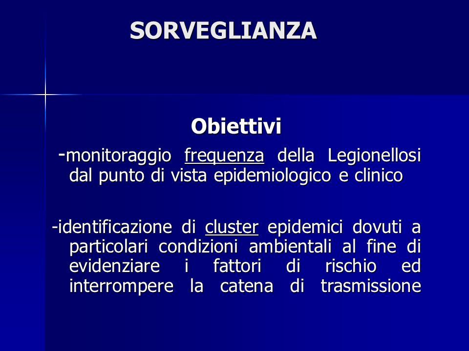 SORVEGLIANZAObiettivi - monitoraggio frequenza della Legionellosi dal punto di vista epidemiologico e clinico - monitoraggio frequenza della Legionell