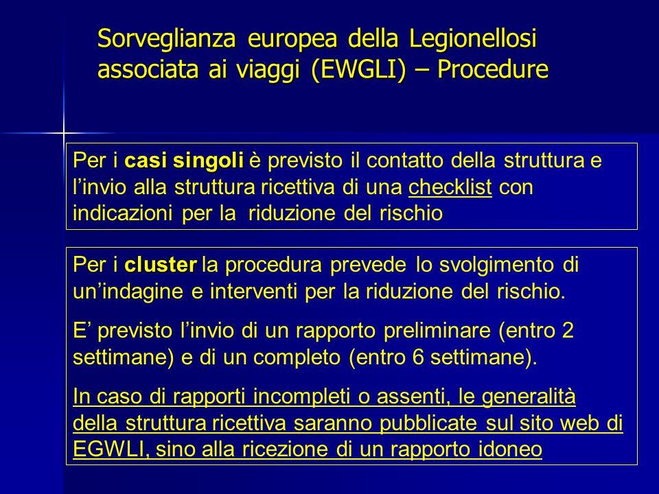 Sorveglianza europea della Legionellosi associata ai viaggi (EWGLI) – Procedure casi singoli Per i casi singoli è previsto il contatto della struttura