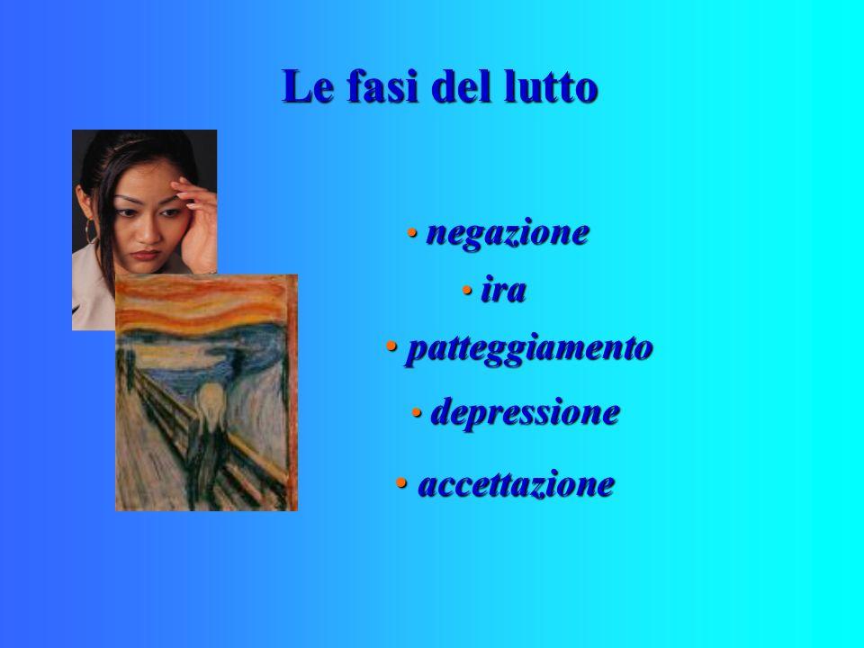 Le fasi del lutto negazione negazione ira ira patteggiamento patteggiamento depressione depressione accettazione accettazione