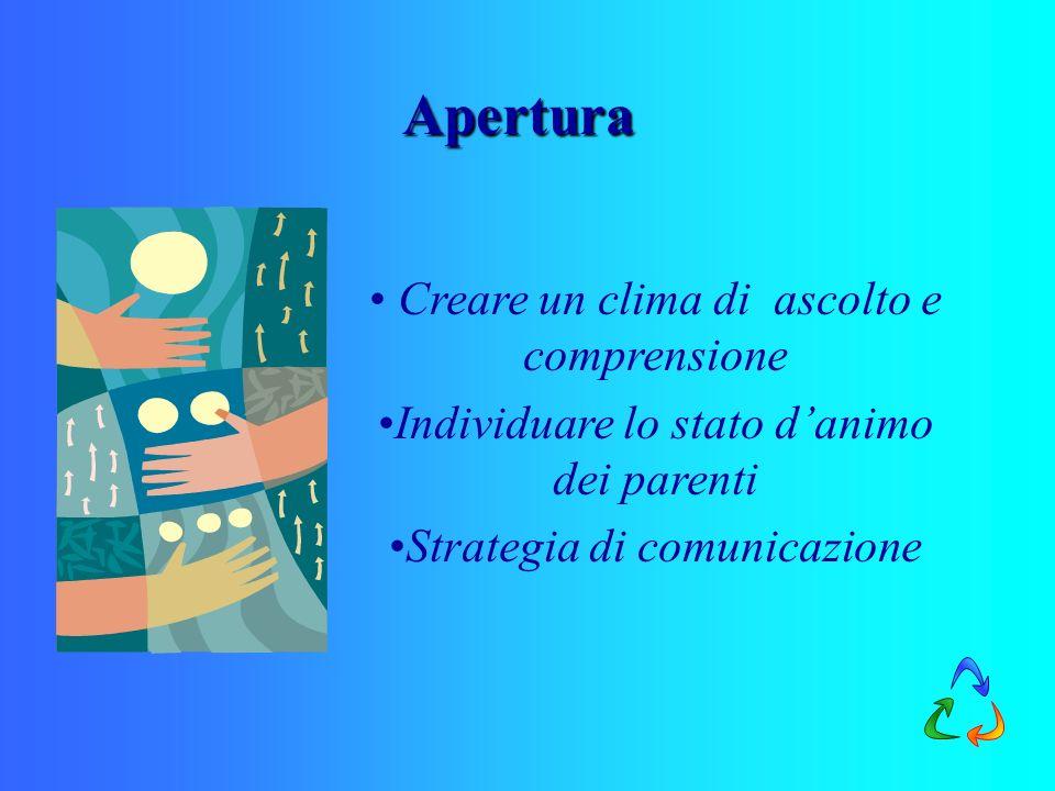 Apertura Creare un clima di ascolto e comprensione Individuare lo stato danimo dei parenti Strategia di comunicazione