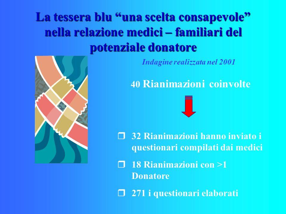 La tessera blu una scelta consapevole nella relazione medici – familiari del potenziale donatore La tessera blu una scelta consapevole nella relazione