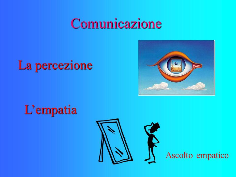 Comunicazione La percezione Ascolto empatico Lempatia