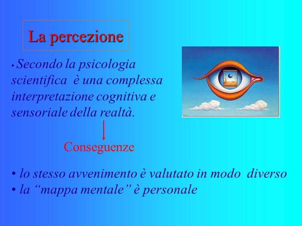 Secondo la psicologia scientifica è una complessa interpretazione cognitiva e sensoriale della realtà. Conseguenze lo stesso avvenimento è valutato in