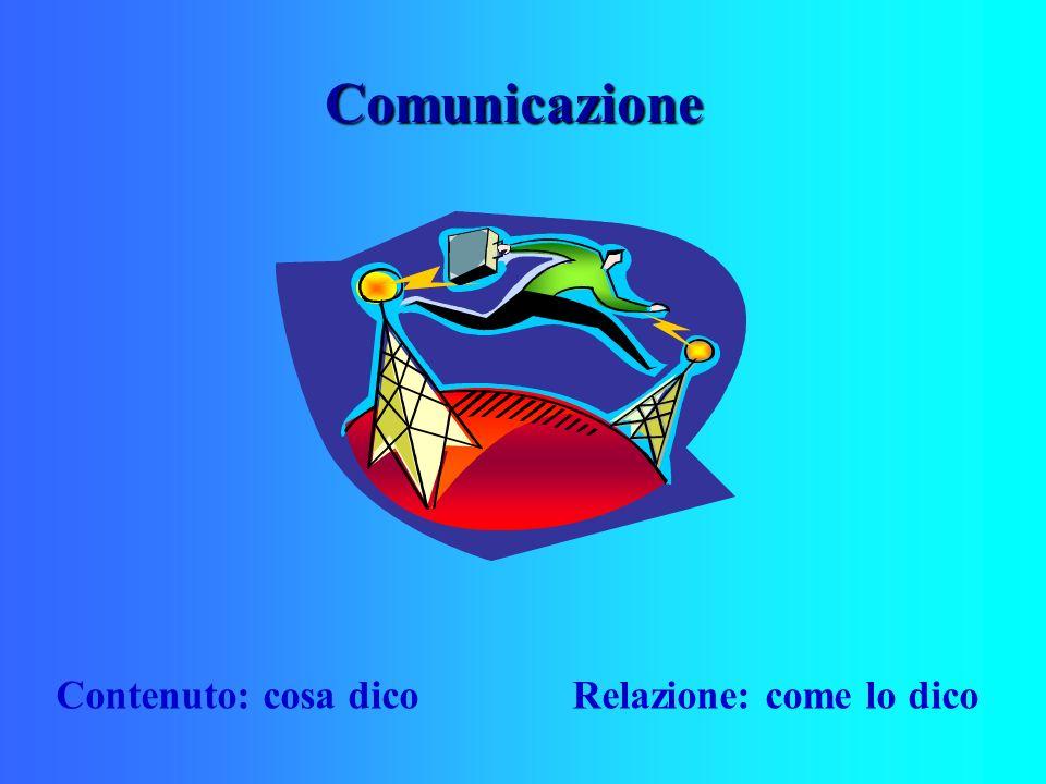 Comunicazione Contenuto: cosa dico Relazione: come lo dico
