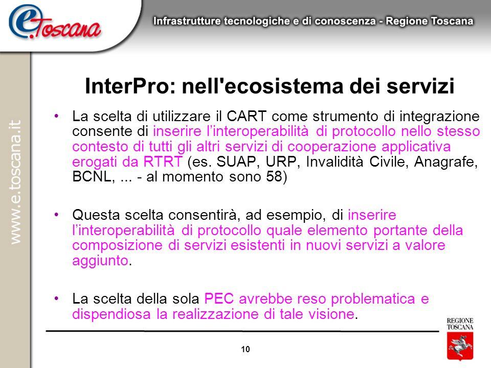10 InterPro: nell'ecosistema dei servizi La scelta di utilizzare il CART come strumento di integrazione consente di inserire linteroperabilità di prot