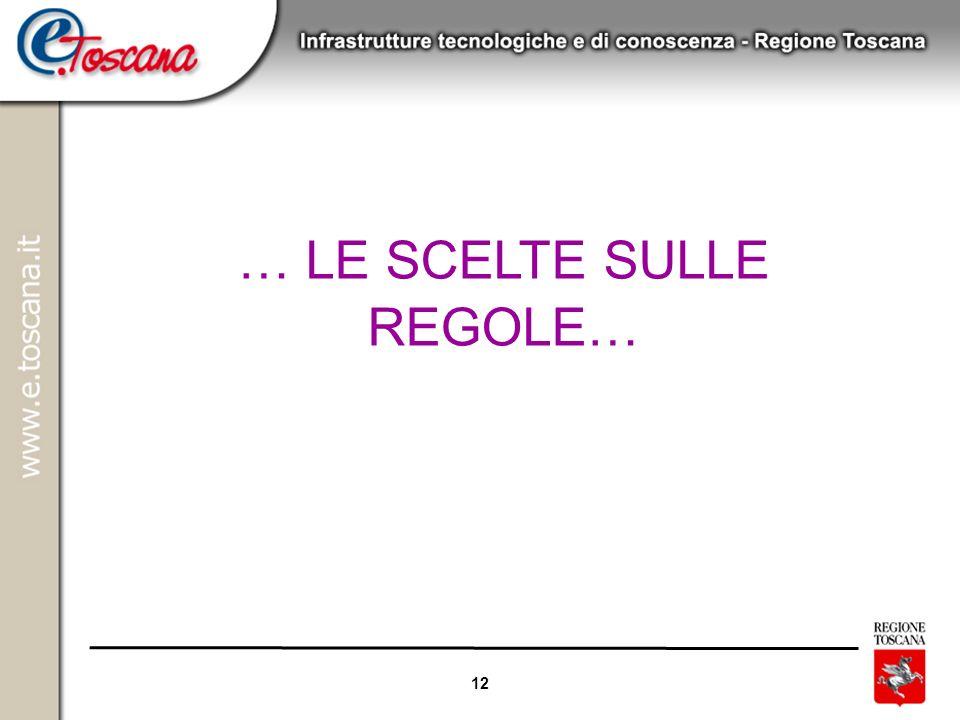 12 … LE SCELTE SULLE REGOLE…