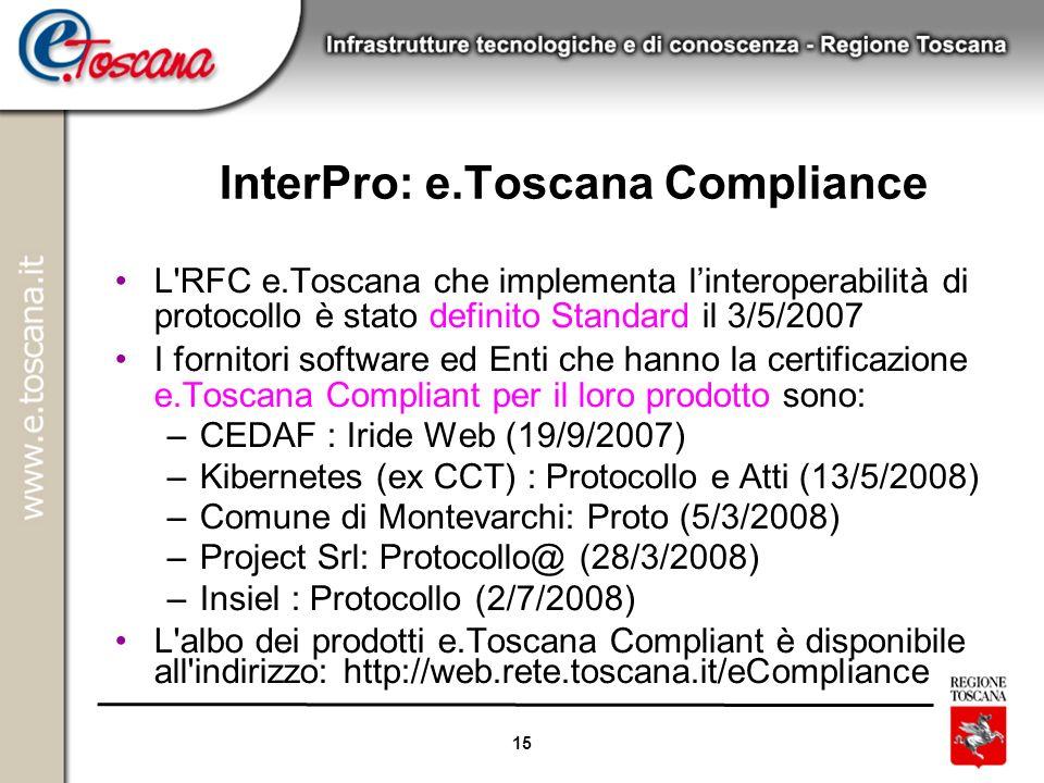 15 InterPro: e.Toscana Compliance L'RFC e.Toscana che implementa linteroperabilità di protocollo è stato definito Standard il 3/5/2007 I fornitori sof