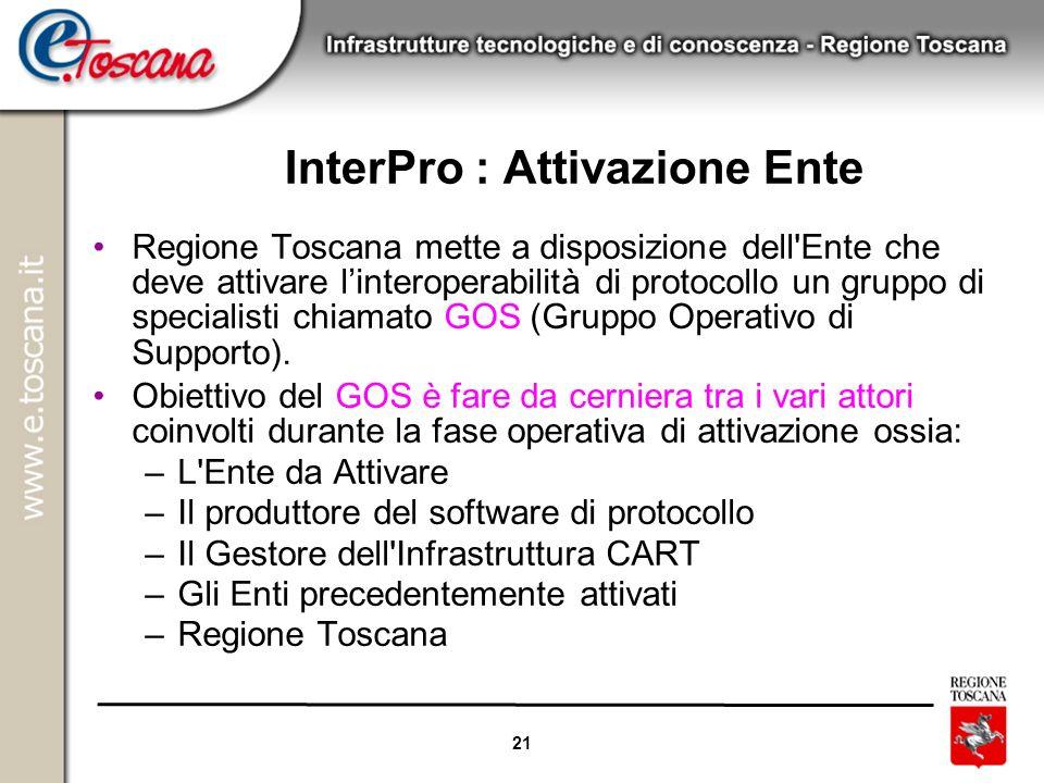 21 InterPro : Attivazione Ente Regione Toscana mette a disposizione dell'Ente che deve attivare linteroperabilità di protocollo un gruppo di specialis