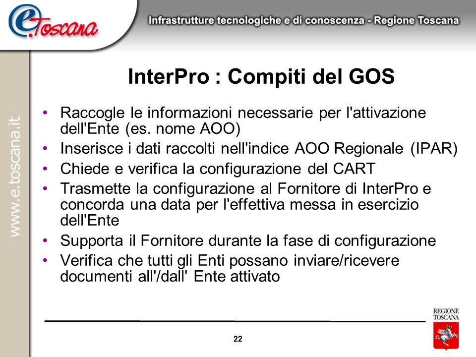 22 InterPro : Compiti del GOS Raccogle le informazioni necessarie per l'attivazione dell'Ente (es. nome AOO) Inserisce i dati raccolti nell'indice AOO