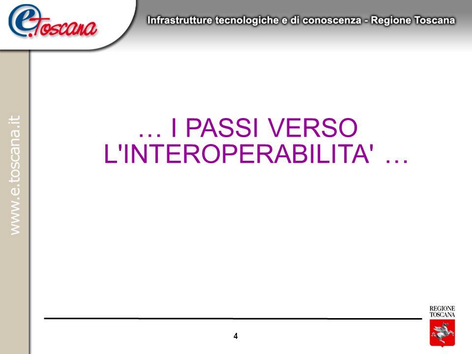 4 … I PASSI VERSO L'INTEROPERABILITA' …