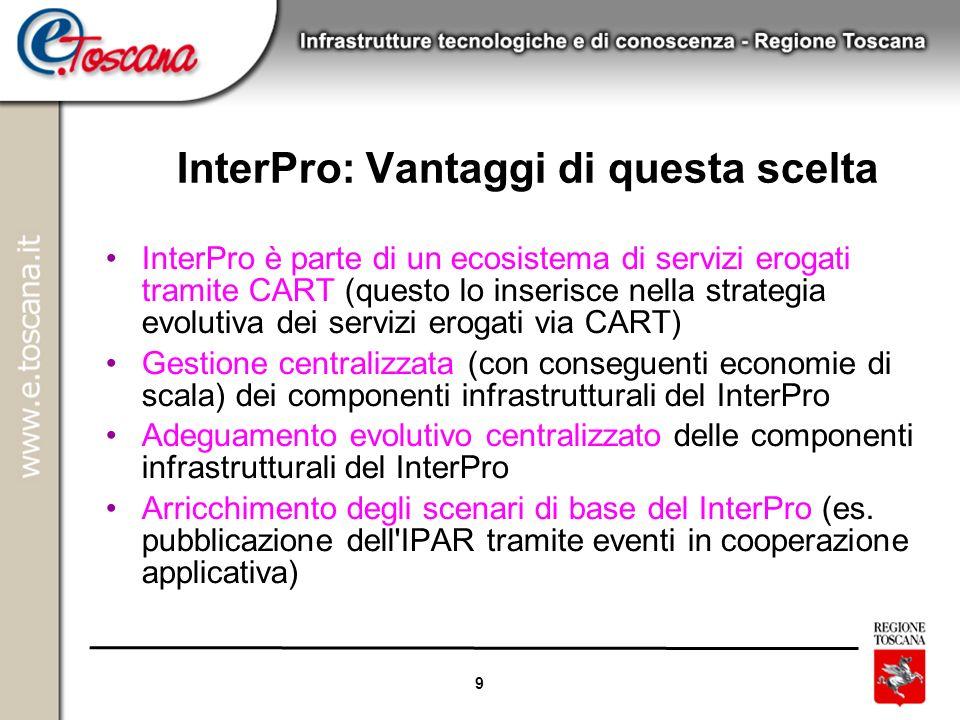 10 InterPro: nell ecosistema dei servizi La scelta di utilizzare il CART come strumento di integrazione consente di inserire linteroperabilità di protocollo nello stesso contesto di tutti gli altri servizi di cooperazione applicativa erogati da RTRT (es.
