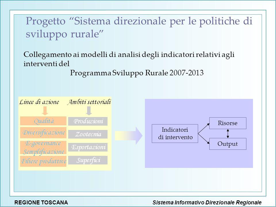 Sistema Informativo Direzionale RegionaleREGIONE TOSCANA Collegamento ai modelli di analisi degli indicatori relativi agli interventi del Programma Sv
