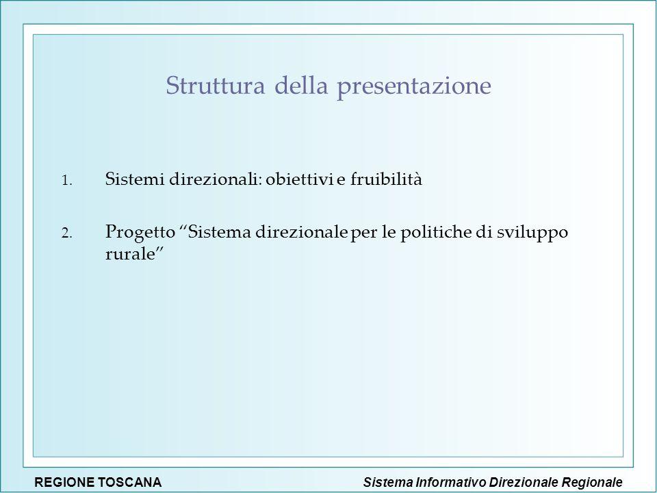 Struttura della presentazione 1. Sistemi direzionali: obiettivi e fruibilità 2. Progetto Sistema direzionale per le politiche di sviluppo rurale REGIO