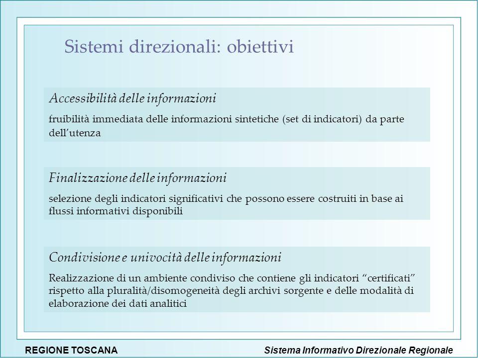 Accessibilità delle informazioni fruibilità immediata delle informazioni sintetiche (set di indicatori) da parte dellutenza Finalizzazione delle infor