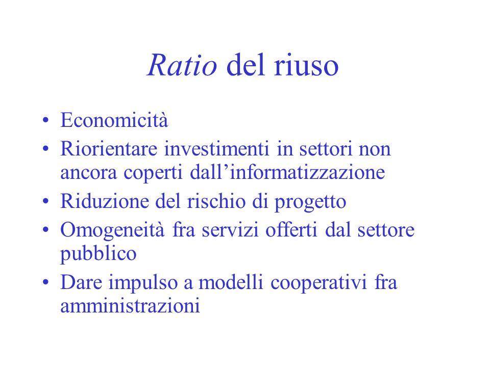 Ratio del riuso Economicità Riorientare investimenti in settori non ancora coperti dallinformatizzazione Riduzione del rischio di progetto Omogeneità