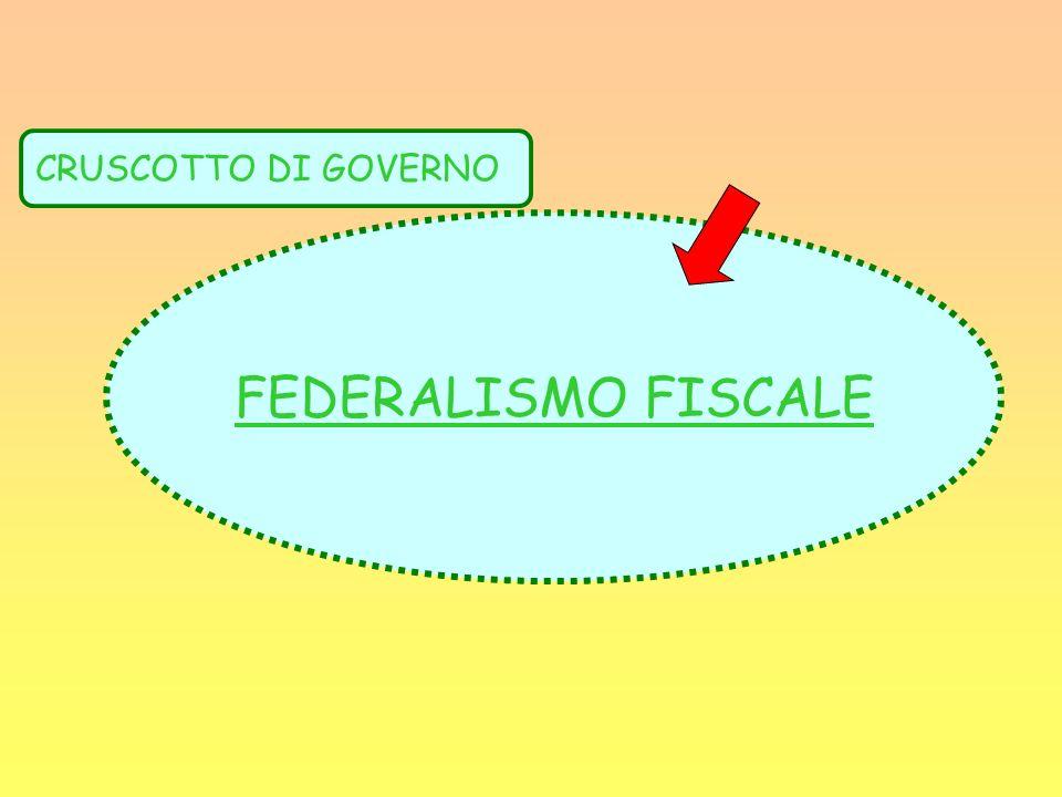 FEDERALISMO FISCALE CRUSCOTTO DI GOVERNO