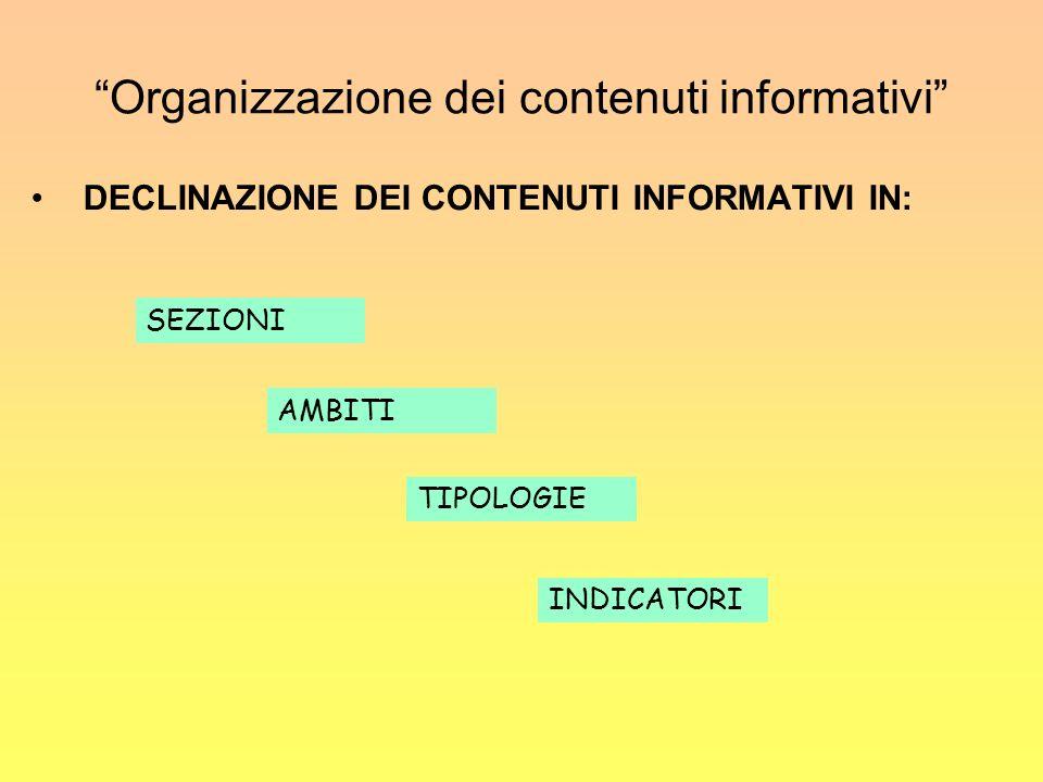 Organizzazione dei contenuti informativi DECLINAZIONE DEI CONTENUTI INFORMATIVI IN: SEZIONI AMBITI TIPOLOGIE INDICATORI
