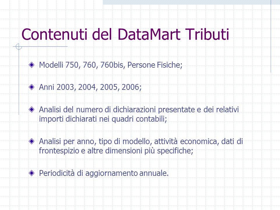 Contenuti del DataMart Tributi Modelli 750, 760, 760bis, Persone Fisiche; Anni 2003, 2004, 2005, 2006; Analisi del numero di dichiarazioni presentate