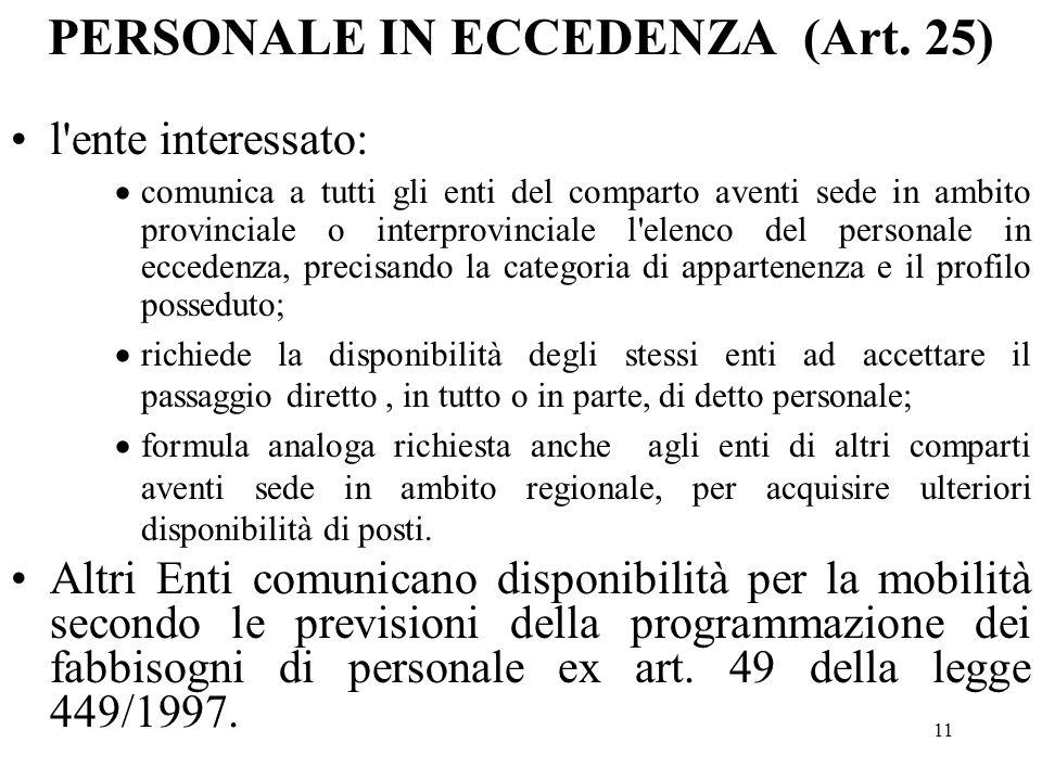 11 PERSONALE IN ECCEDENZA (Art.