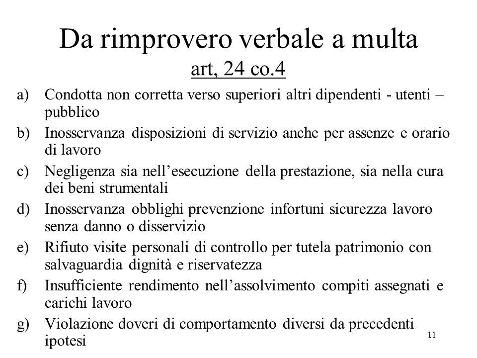 11 Da rimprovero verbale a multa art, 24 co.4 a)Condotta non corretta verso superiori altri dipendenti - utenti – pubblico b)Inosservanza disposizioni
